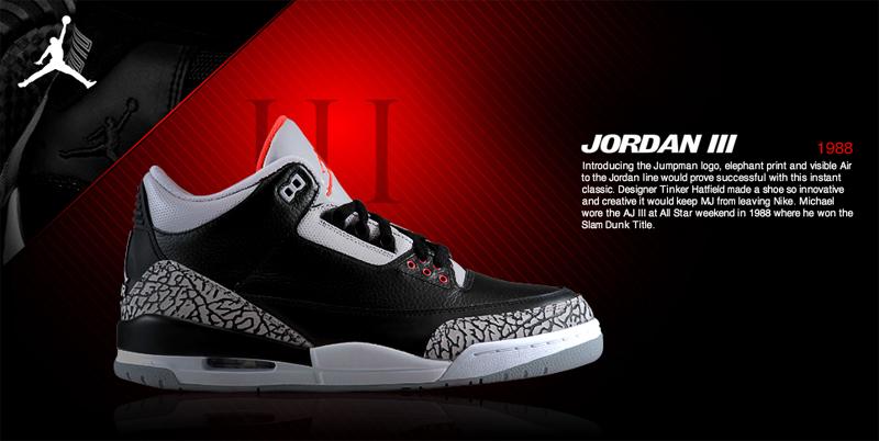 History of Air Jordan – Foot Locker